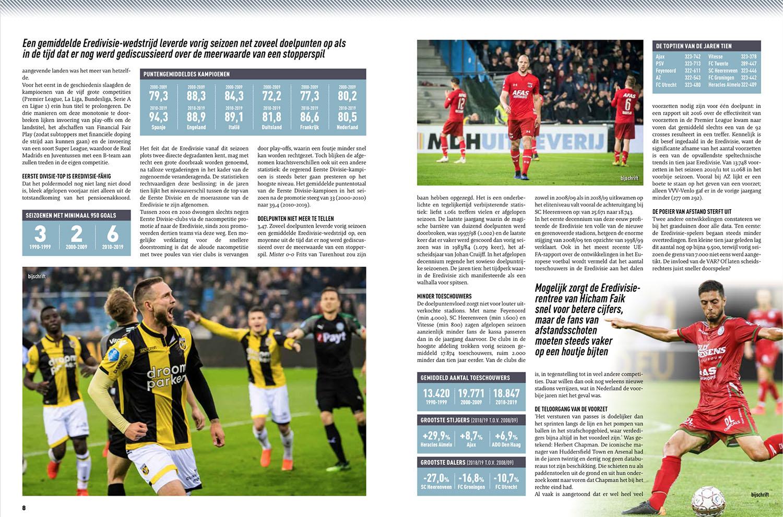 Artikel (spread 2) uit Voetbal International seizoengids 2019-20
