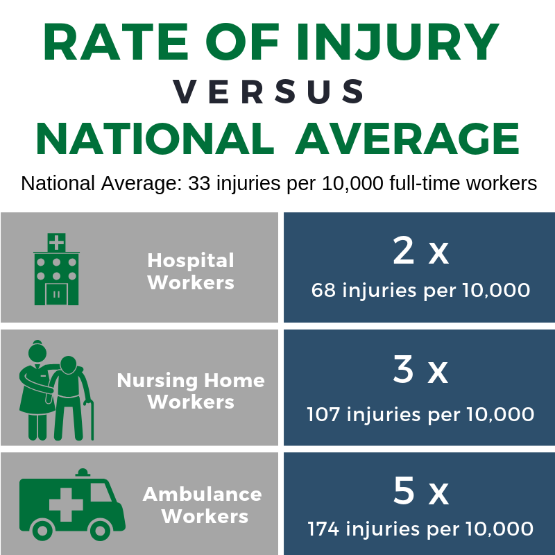 Copy of rate of injury wide.png
