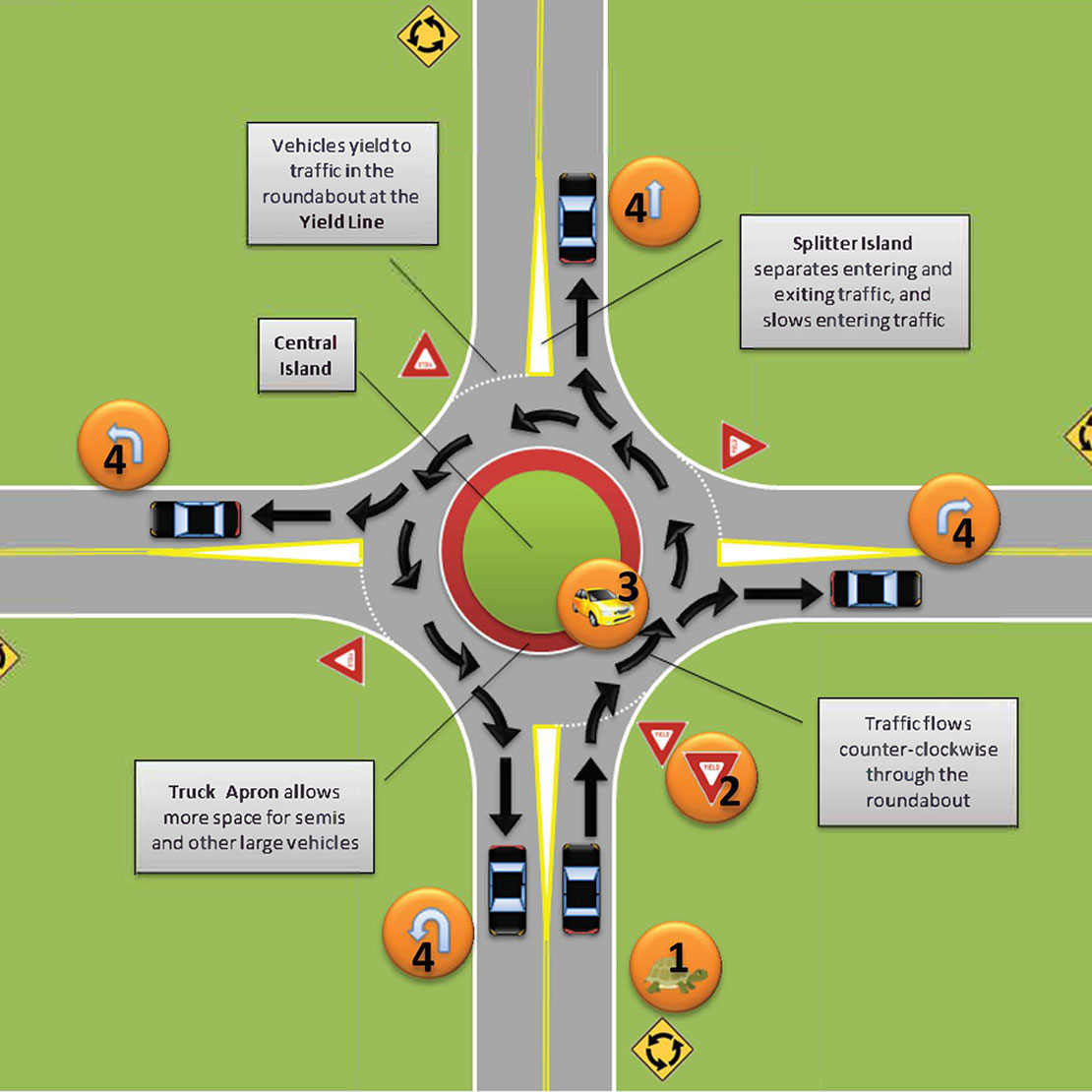 Driving-Roundabouts.jpg