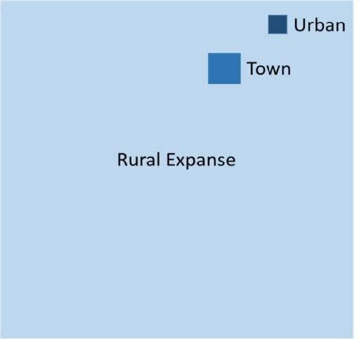 Figure 5: Comparative sizes of rural vs. urban census blocks