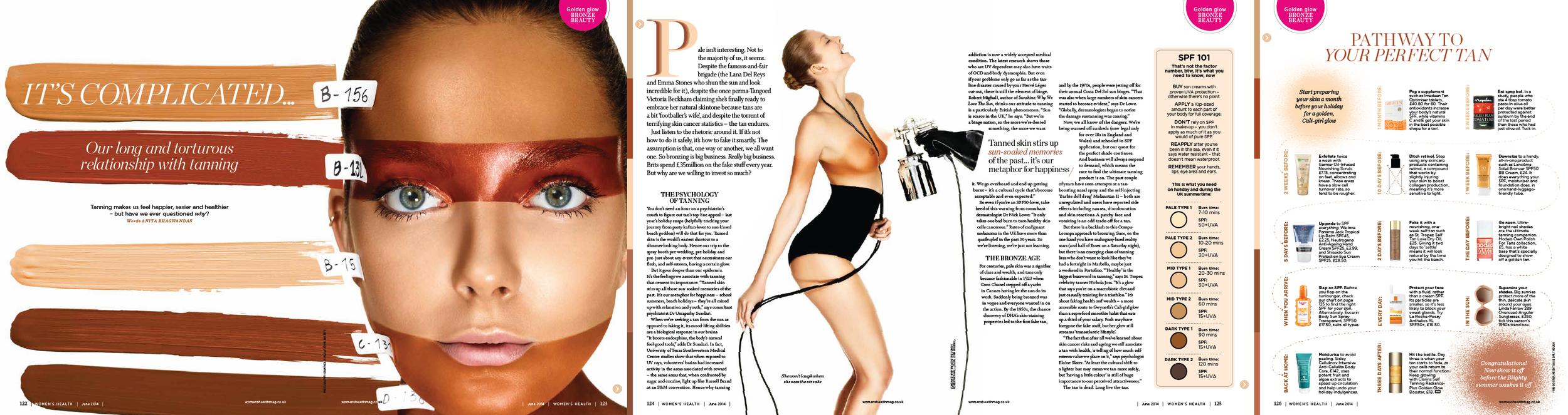 WOMEN'S HEALTH - IT'S COMPLICATED, OUR LONG AND TORTUROUS RELATIONSHIP WITH TANNING