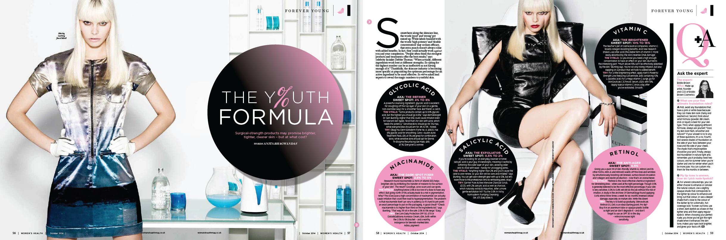 WOMEN'S HEALTH - THE YOUTH FORMULA
