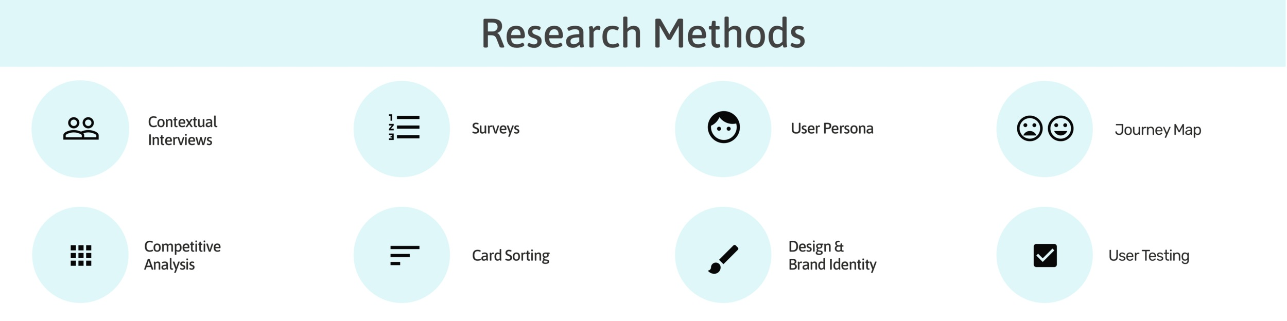 Research+Methods+FINAL.jpg