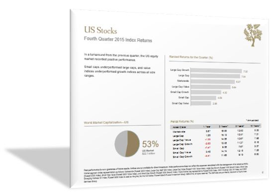 1st-Quarter-2019-Stock-Market-Results.jpg
