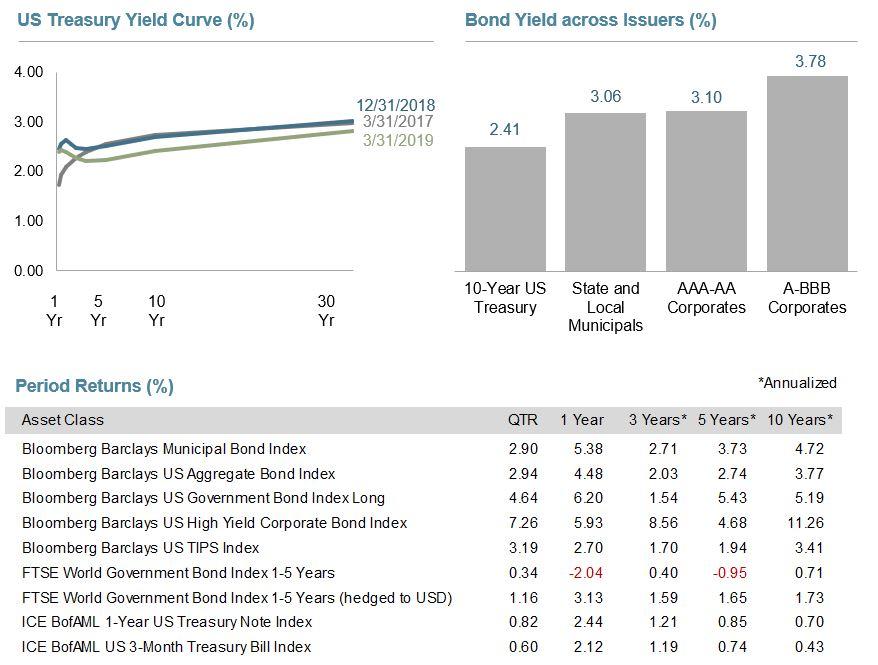 Bond-Yield-Curve-Interest-Rates.JPG