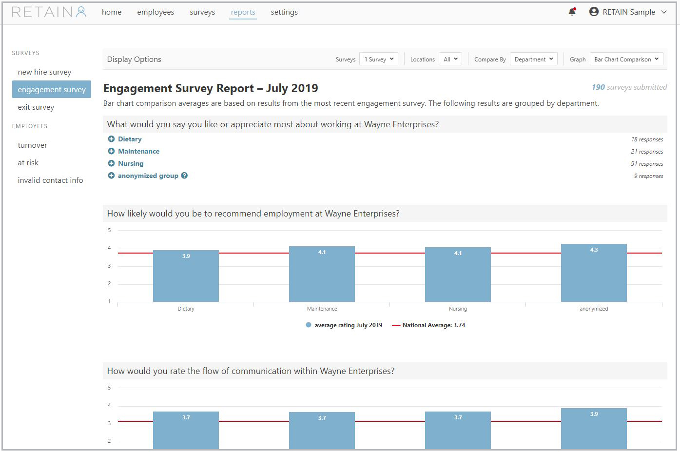 Reports Engagement