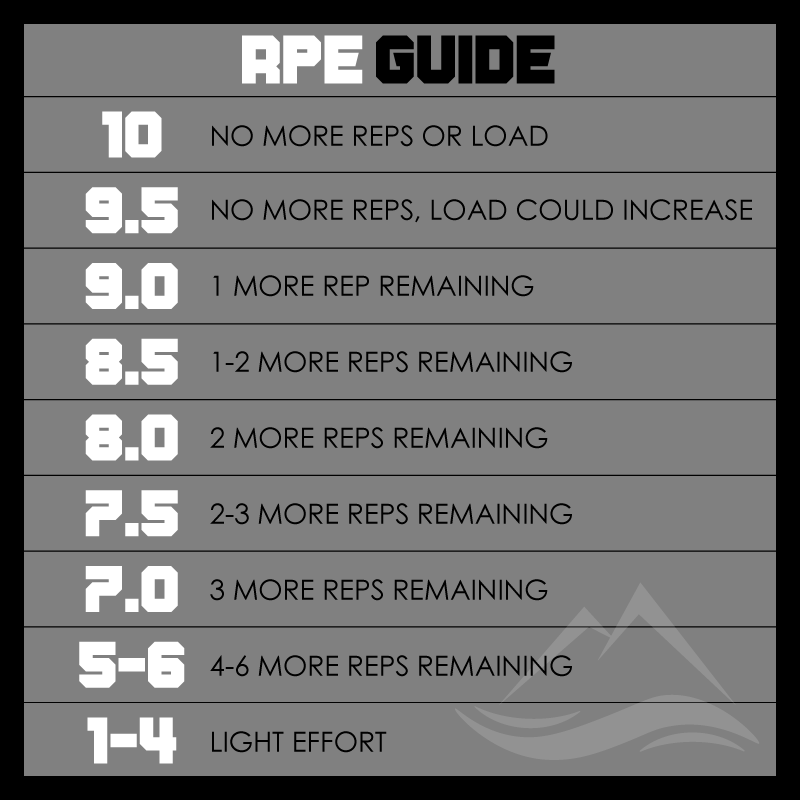 RPE-GUIDE.png