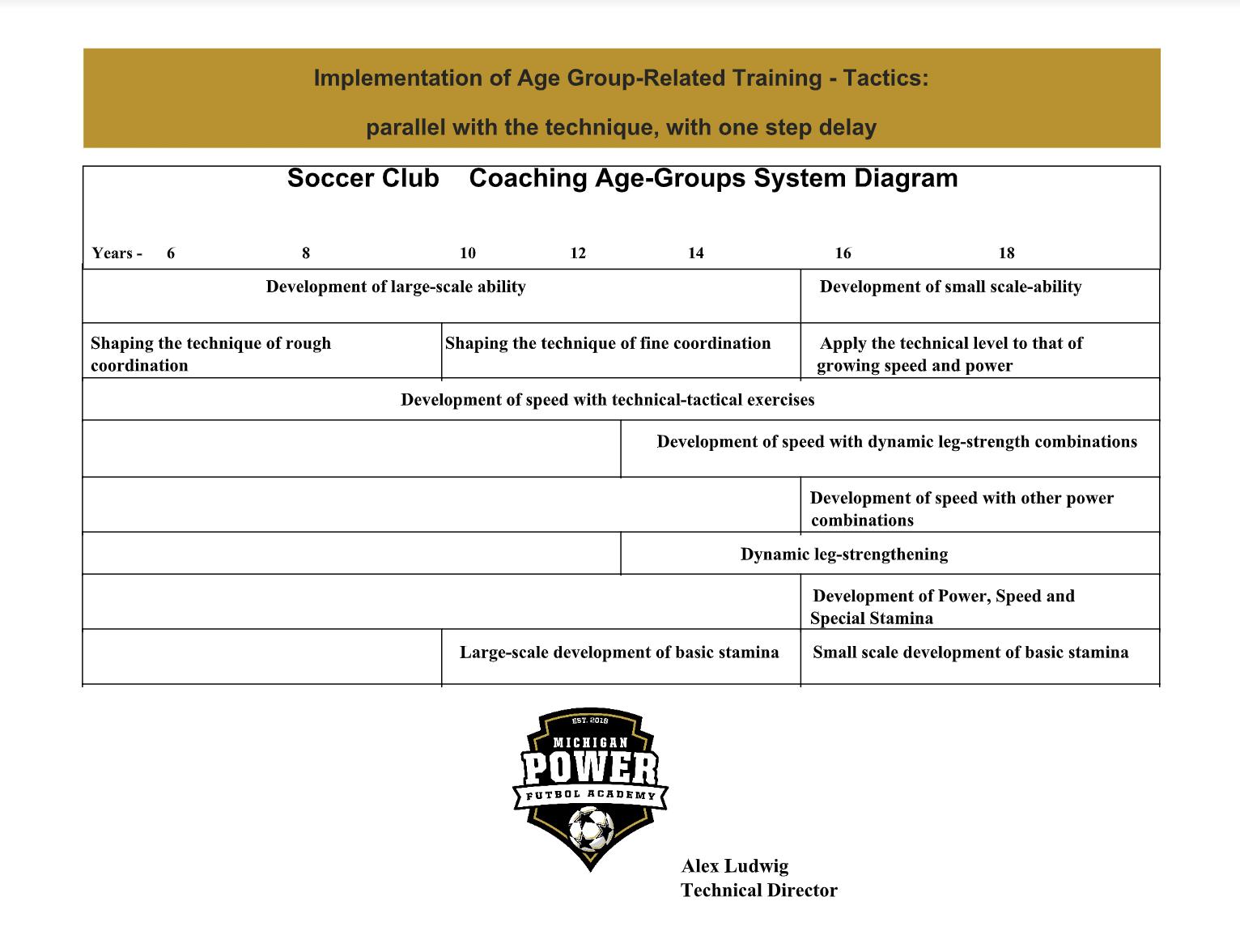 Michigan Power Football Coaching.png