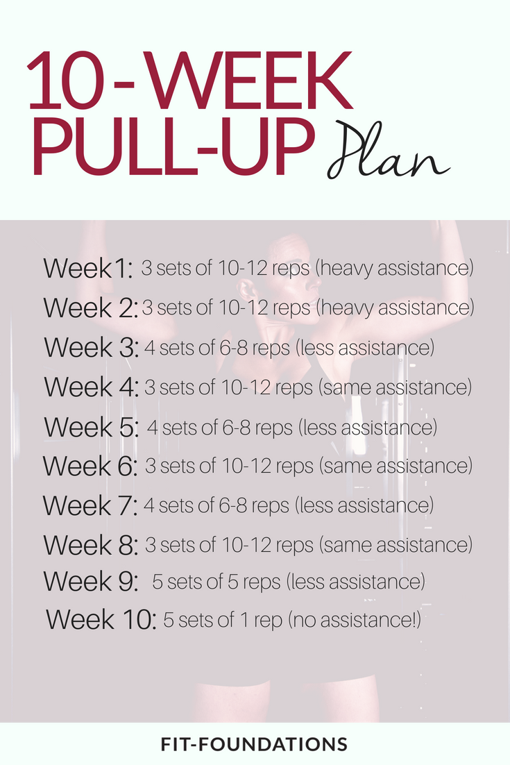 How-to-Nail-your-pull-up-1.png