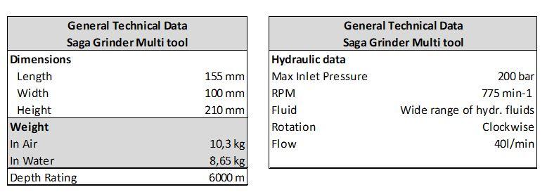 Saga Grinder Multi Tool 1.JPG