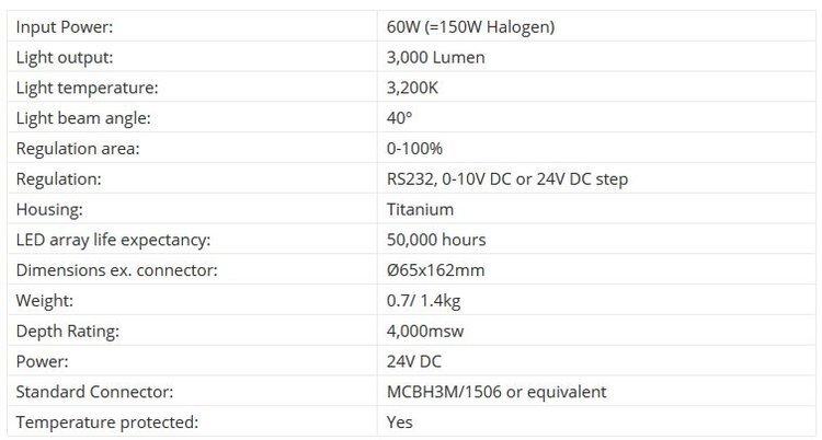 sea+led+65+table.jpg
