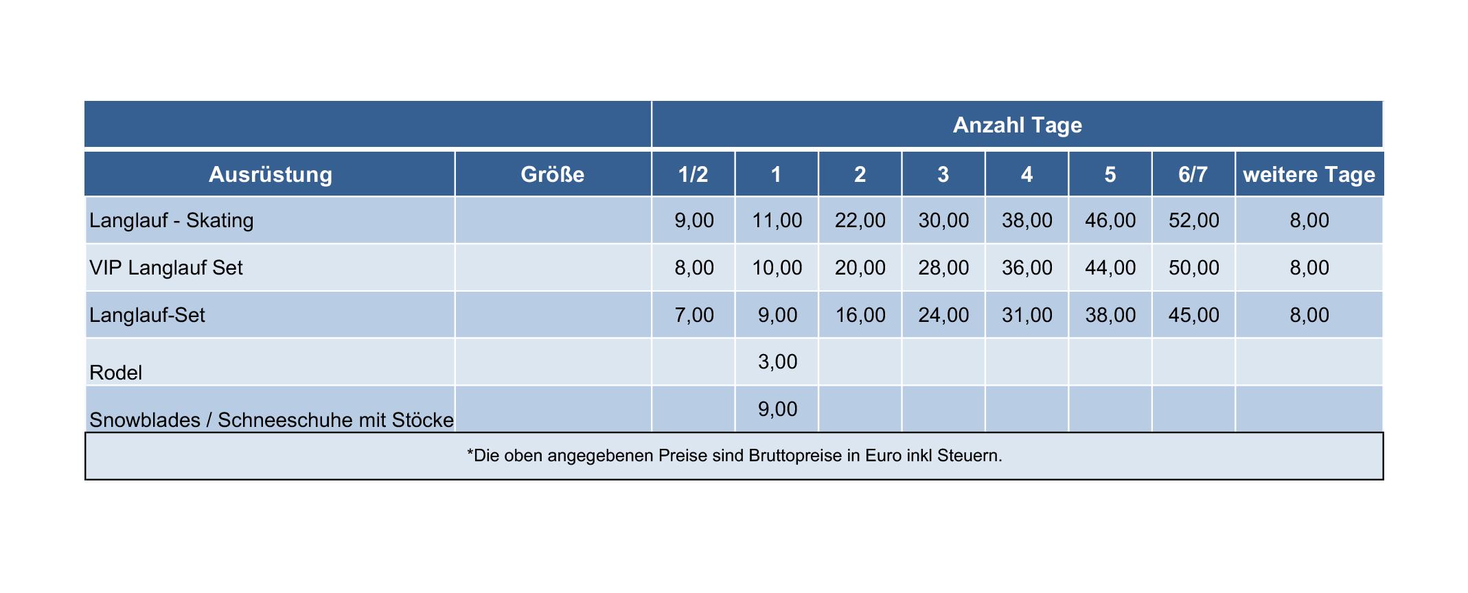 Verleihpreise Sonstiges.png