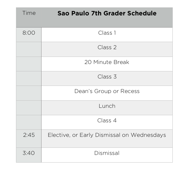 The schedule of a student at Avenues São Paulo