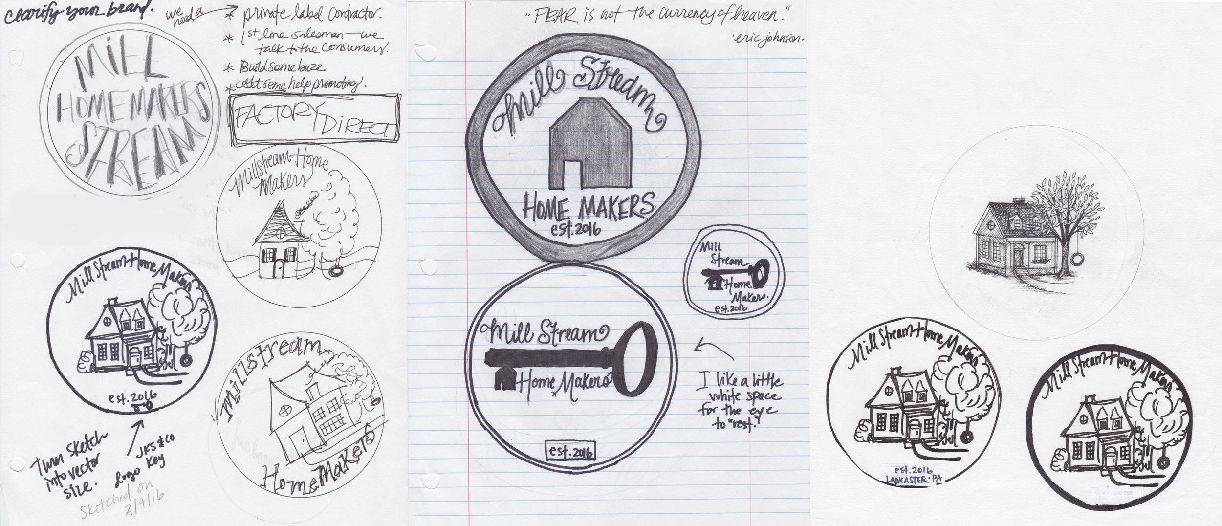 concepts.jpg