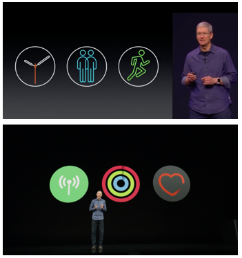 Since its inception (above), Apple has fundamentally changed the pillars upon which its Watch strategy rests. Now, health is king.