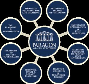 PAR_Wealth+Management+Circle_FINAL.png