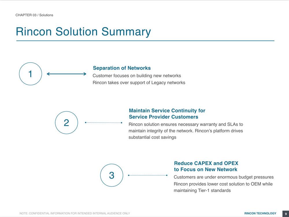Rincon Presentation Content Slide