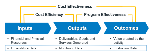 Cost-Effectiveness-Framework.png