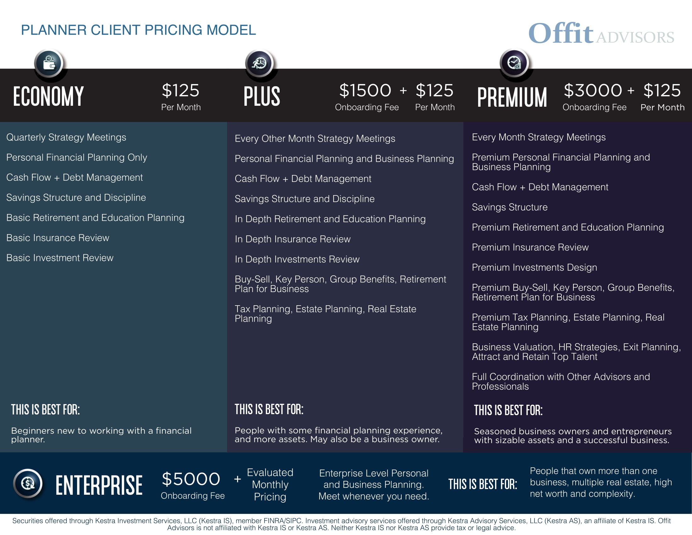 Planner Client Pricing Model (Update)-1.jpg