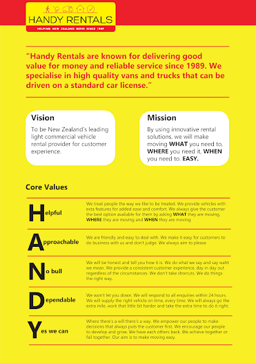 Core Values Poster.