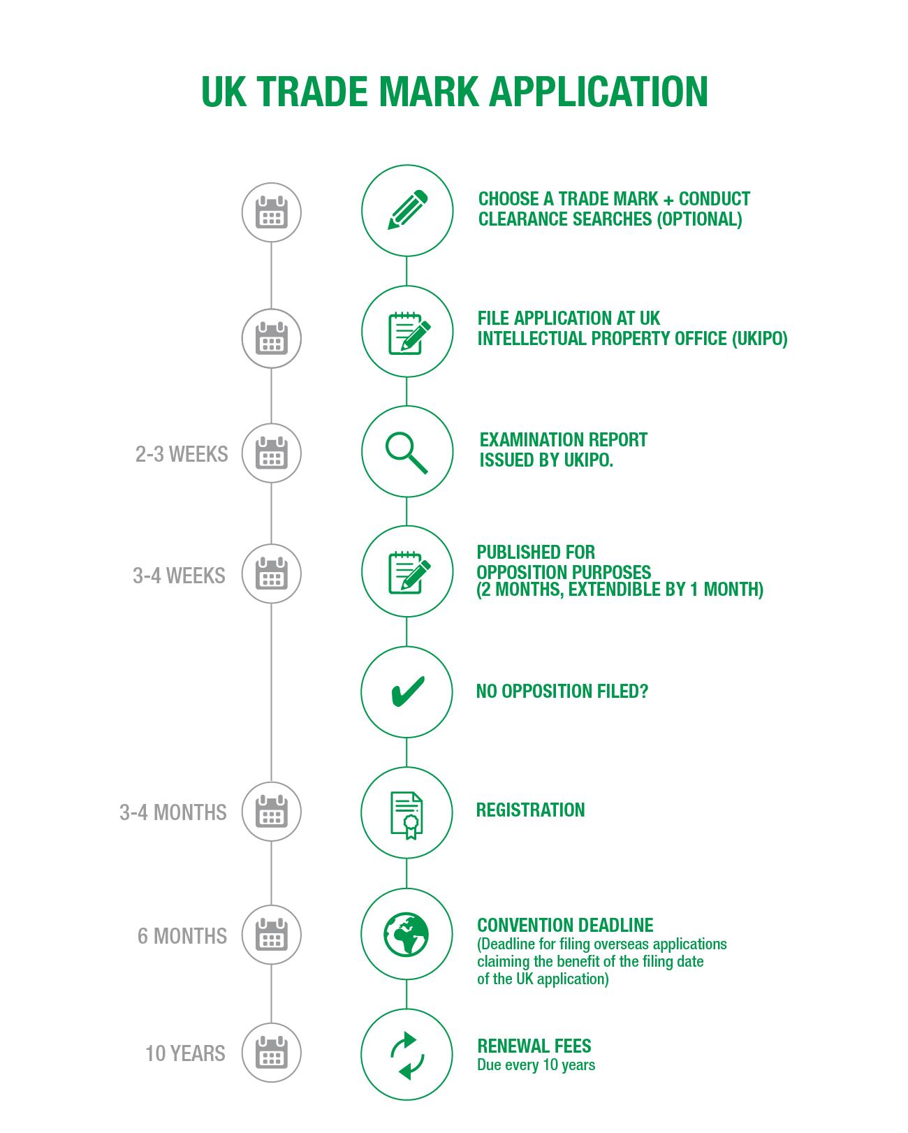infographic design ideas copy-07.jpg