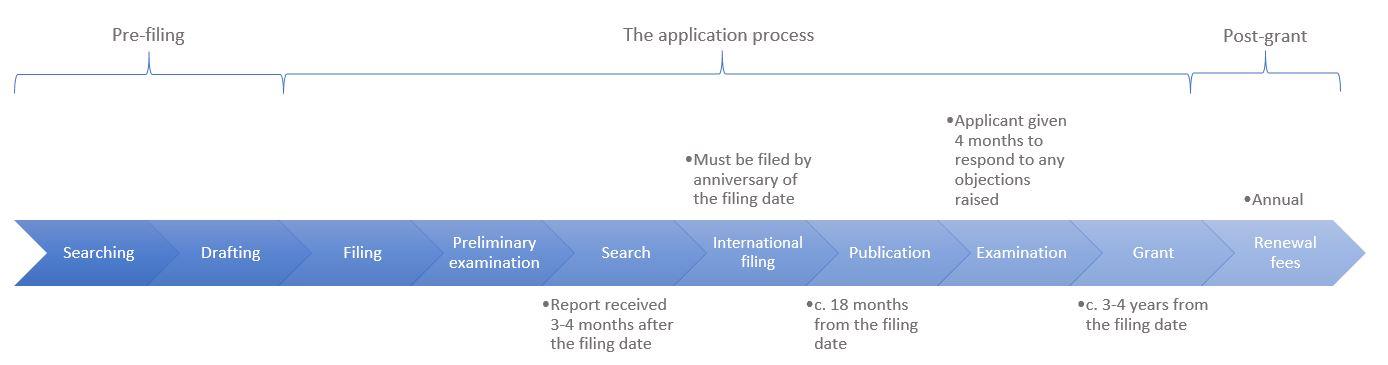 patent_timeline.jpg