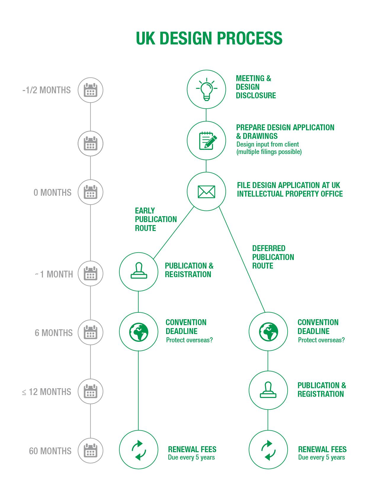 infographic design ideas copy-04.jpg