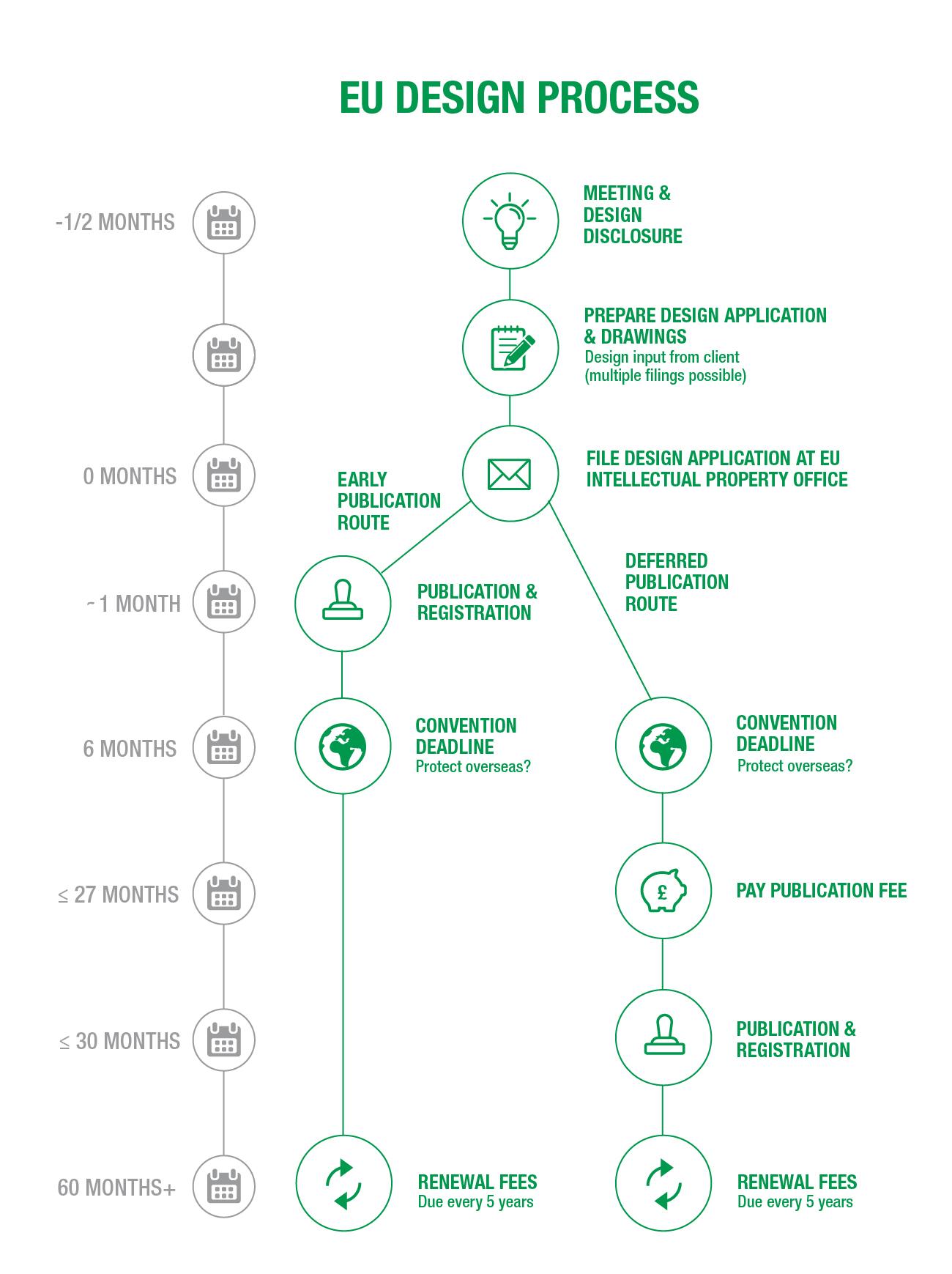 infographic design ideas copy-05.jpg