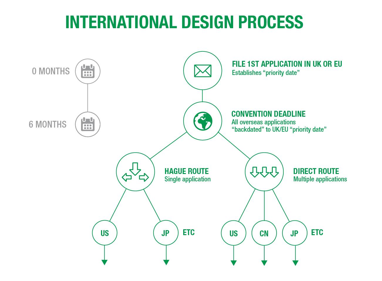 infographic design ideas copy-06.jpg