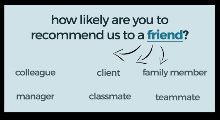 NPS: Hur troligt är det att du skulle rekommendera oss till en vän?