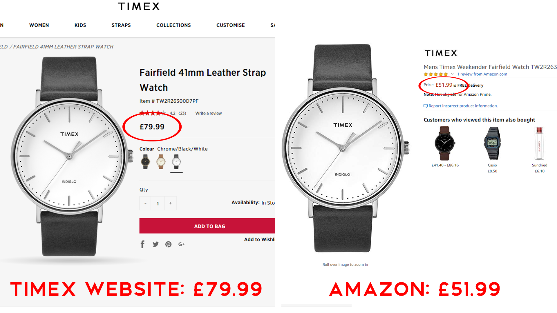 A price comparison at the time of writing - Best cheap minimalist watch?
