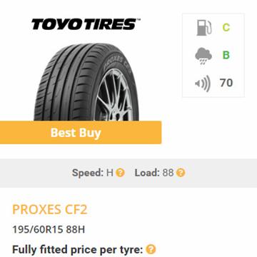 car tyres 195 60 15