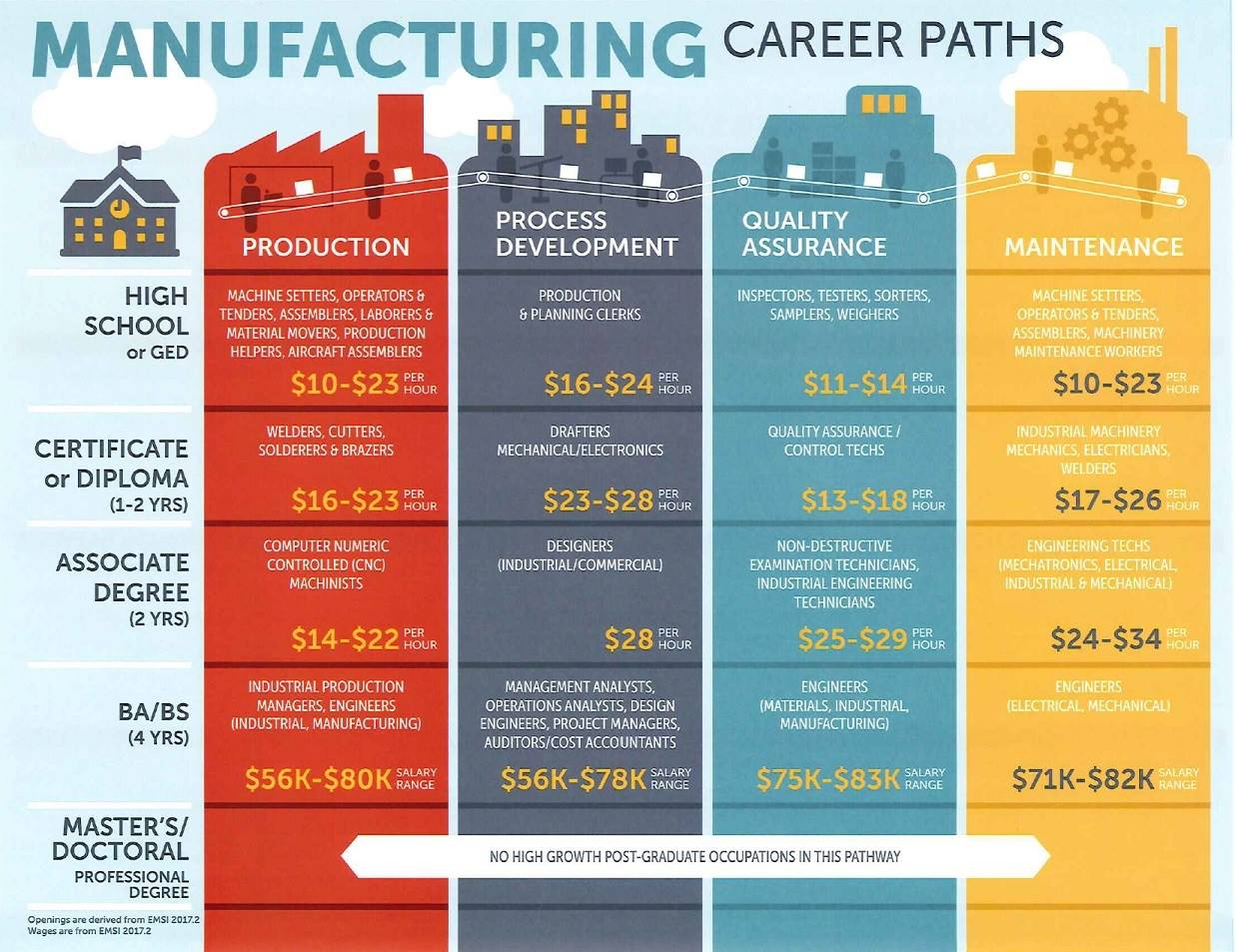 manufacturing career path.jpg