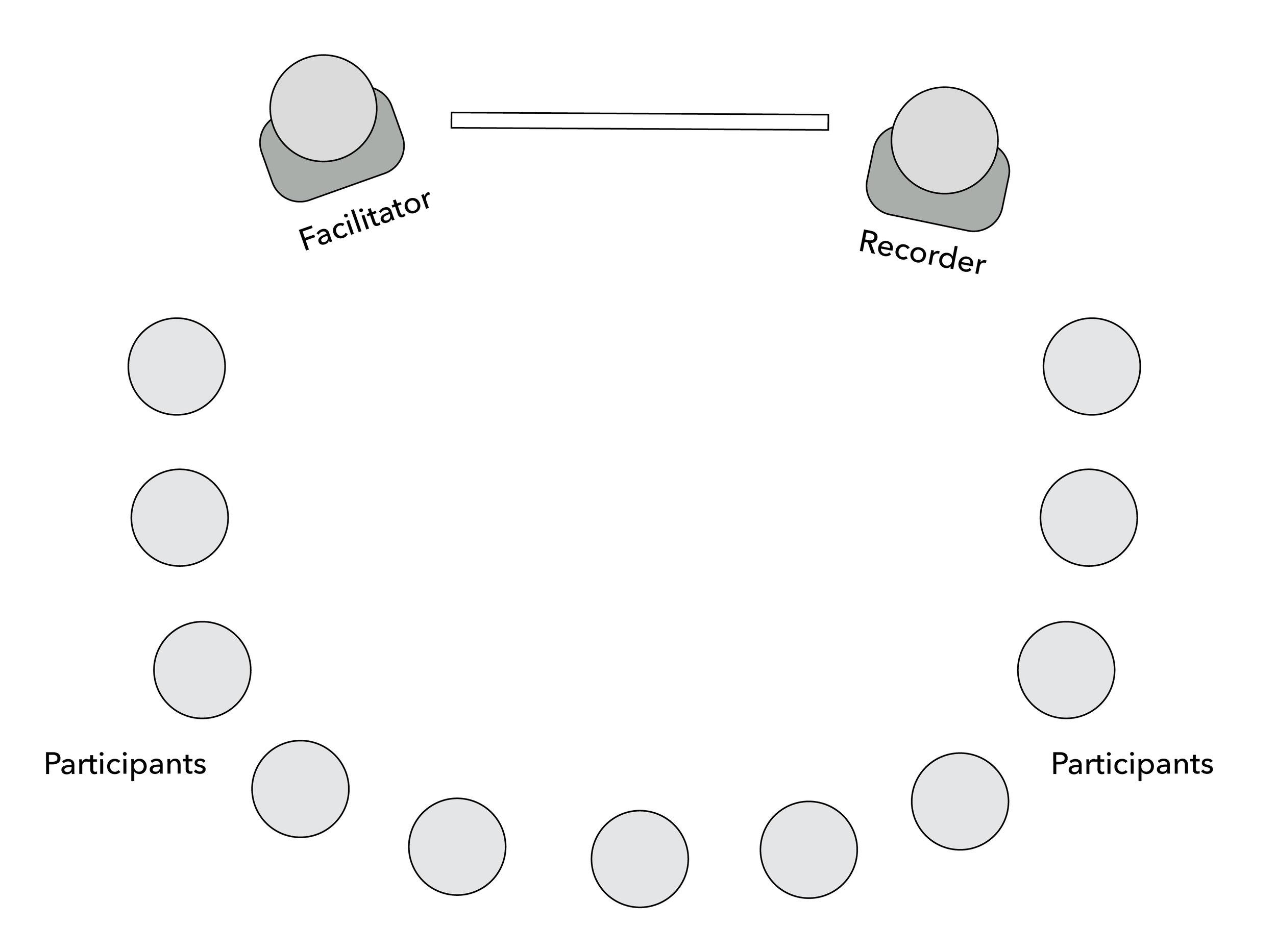 Meeting Set-up-01.jpg