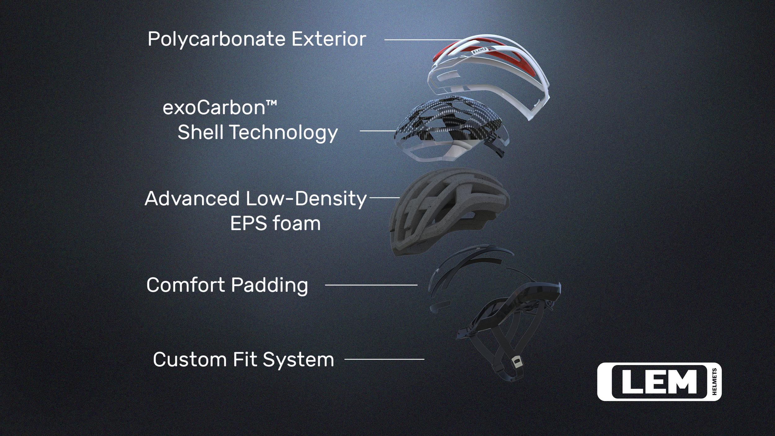 LEM-helmets-MotivAir-carbon-helmet-technology-.jpg