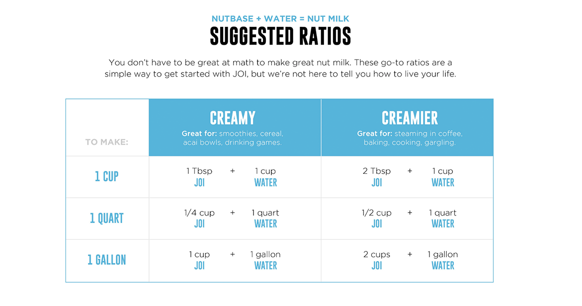suggested-ratios.png