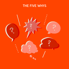 This is a a quick  exercise  to practice The Five Whys…IDEO style!