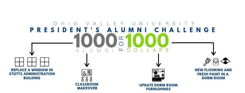 President's Alumni Challenge FB COVER SIZE (1).jpg