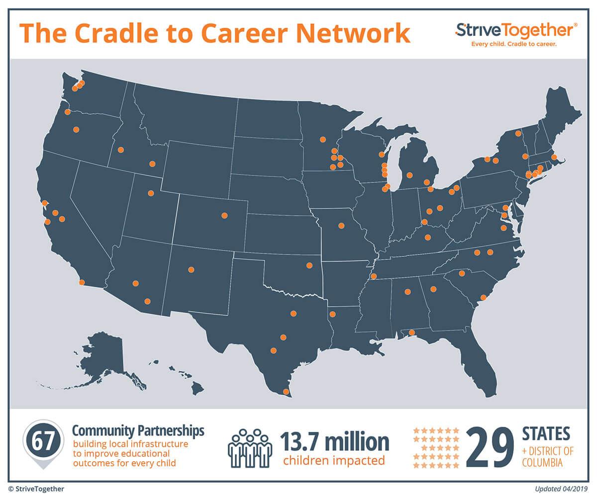 The StriveTogether Network Map - 67 Sustaining Partnerships