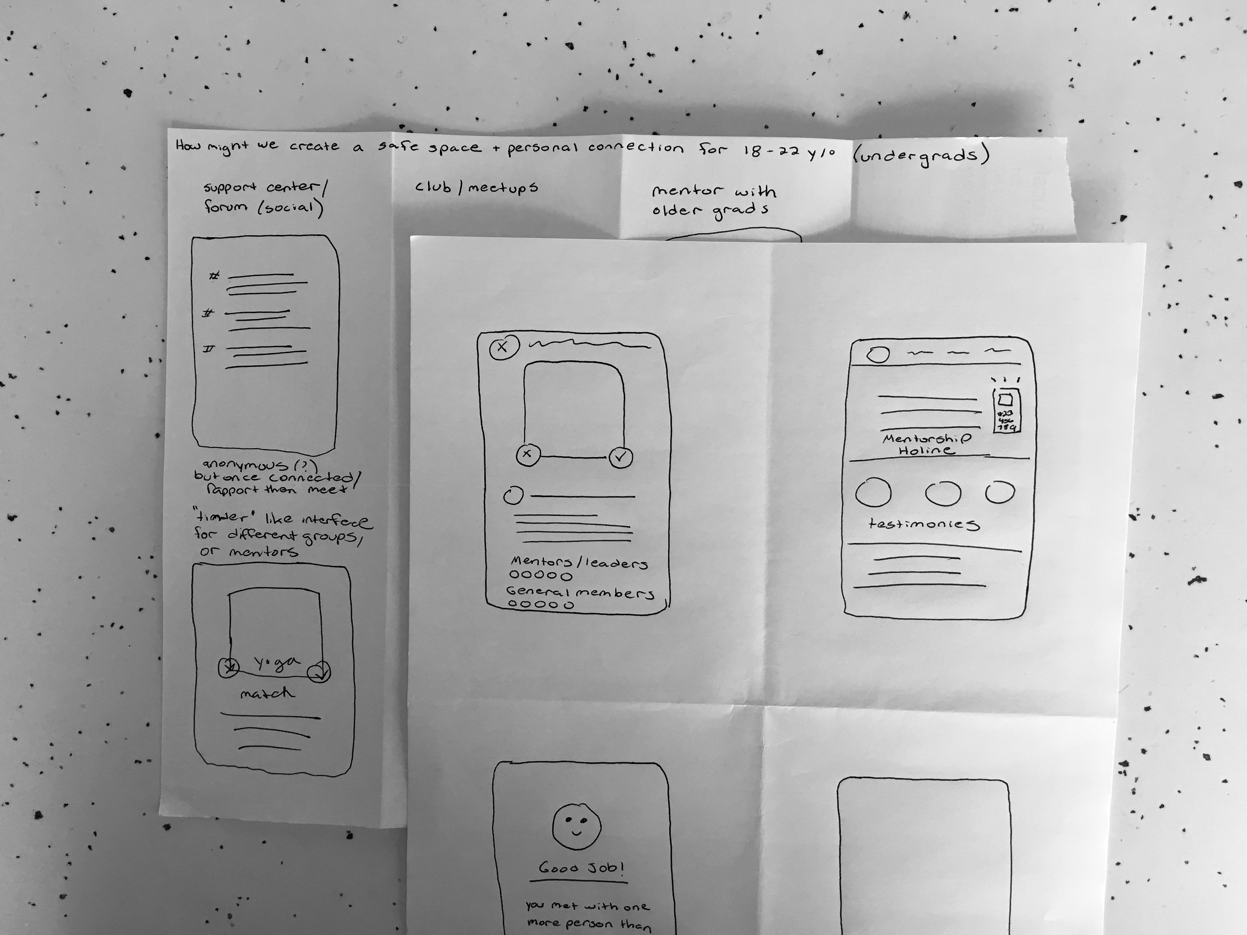 Wireframes during the brainstorming phase with crazy-8's