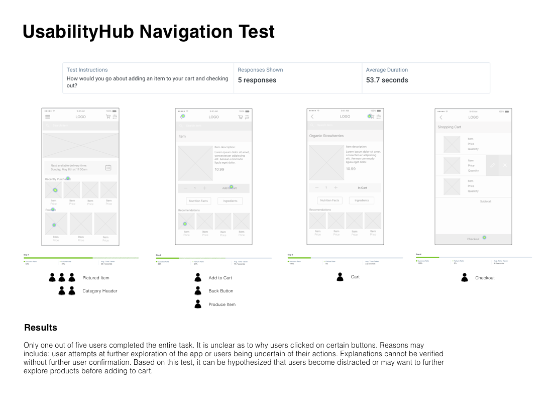 testing-with-usability-hub-by-robyn-bautista.png