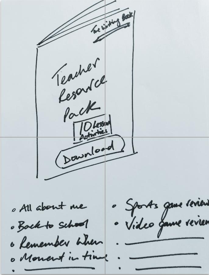 New digital product planning Unfold Digital.png