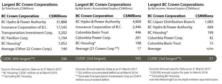 cleanwest-publication-FIA-CUIA-BC-crown-corporations.png
