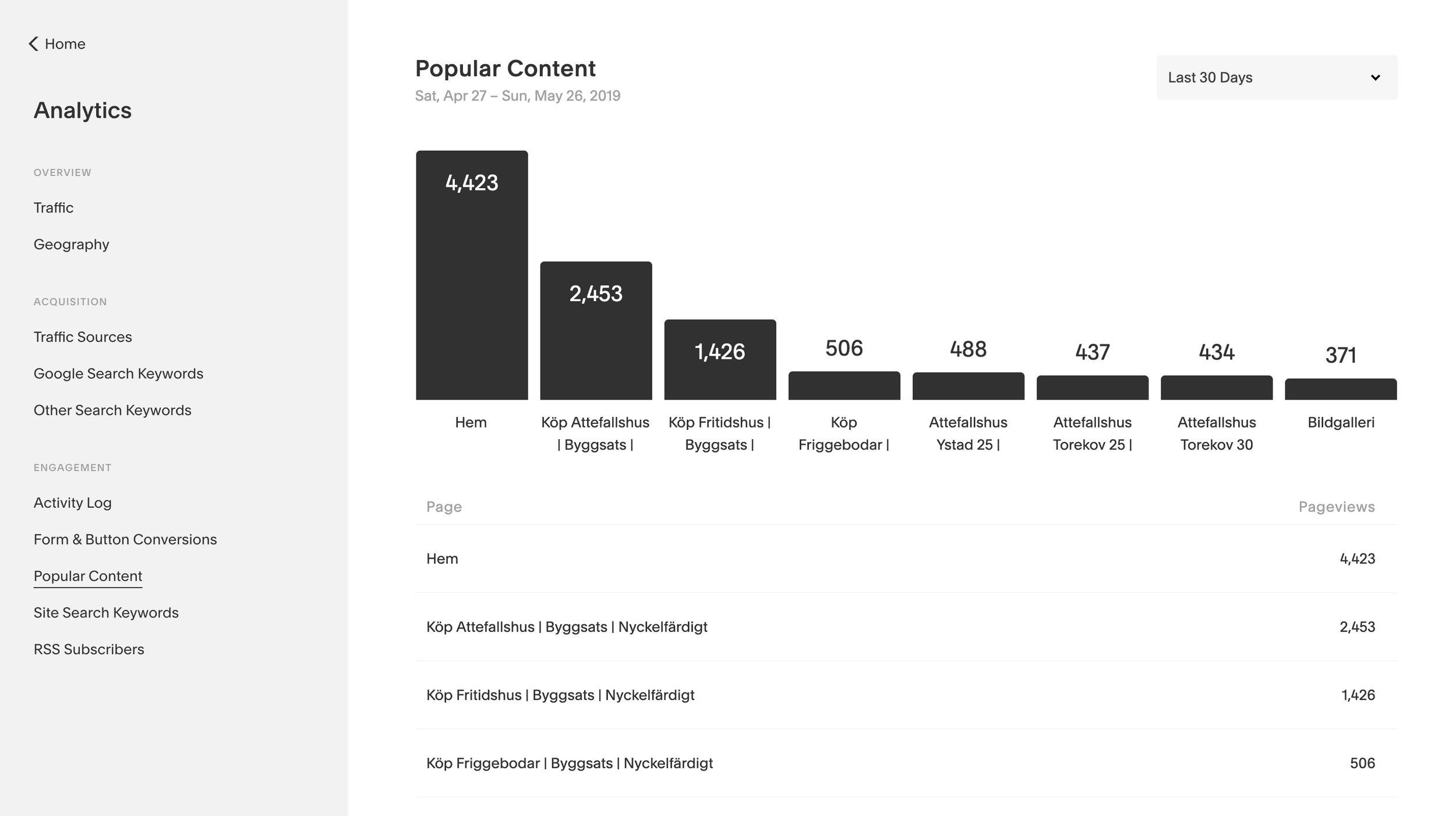 framtidens-webbyrå-webbplats-förvaltning.jpg