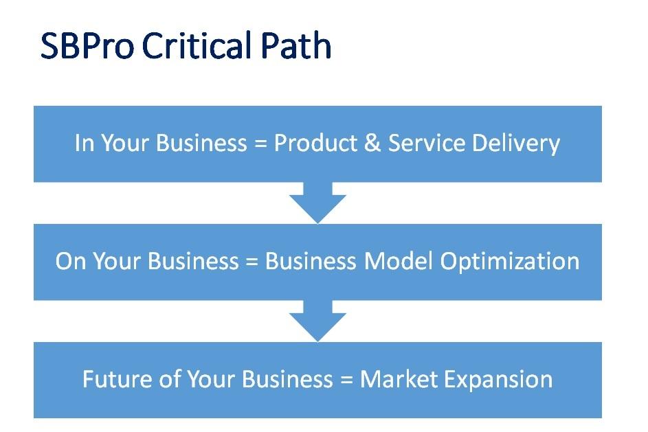 Critical Path.jpg