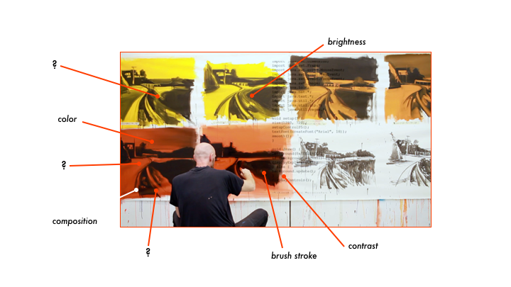 Muse Learning - The Artificial Muse is a cloud-based modular machine learning system combining different services to e.g. extract and learn features such as colors, compositions, contrasts, structures et al. from Lipski's pictures.Fed 3 years ago on an initial set of digital images the Muse constantly gets retrained on new pictures, intermediate results and the information if and how newly generated pictures inspired Lipski in his daily work.The Muse learns what inspires the painter.
