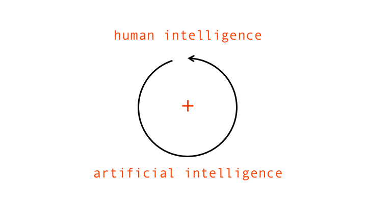 Connecting Intelligences - In the future, it will be a question of combining human and artificial intelligence in their respective strengths, researching and designing the connections and spaces between them. And as is often the case, art is a pioneer.