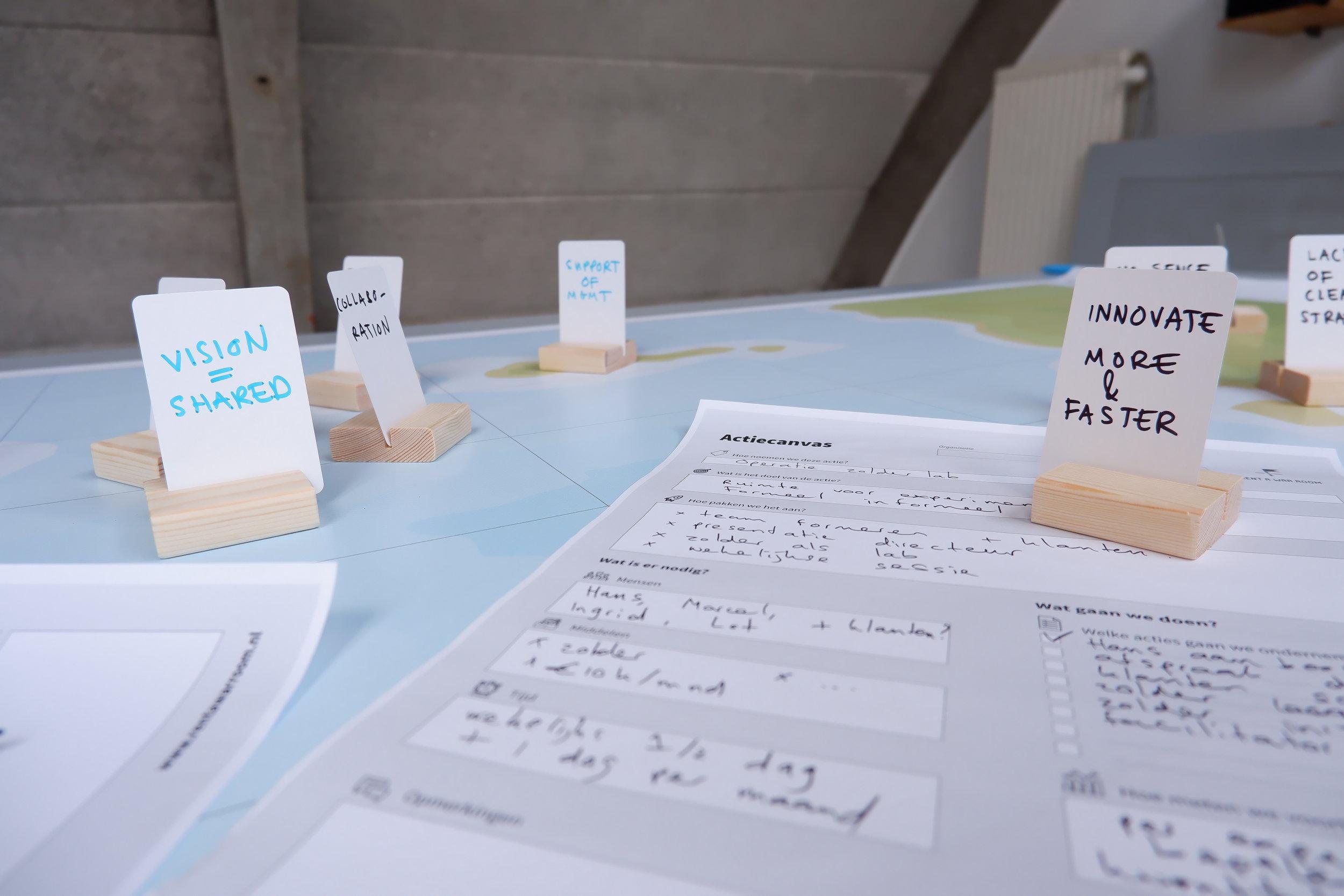 De StrategyMap sessie resulteert in één of meerdere Actiecanvassen, waar mensen na de sessie mee aan de slag kunnen.
