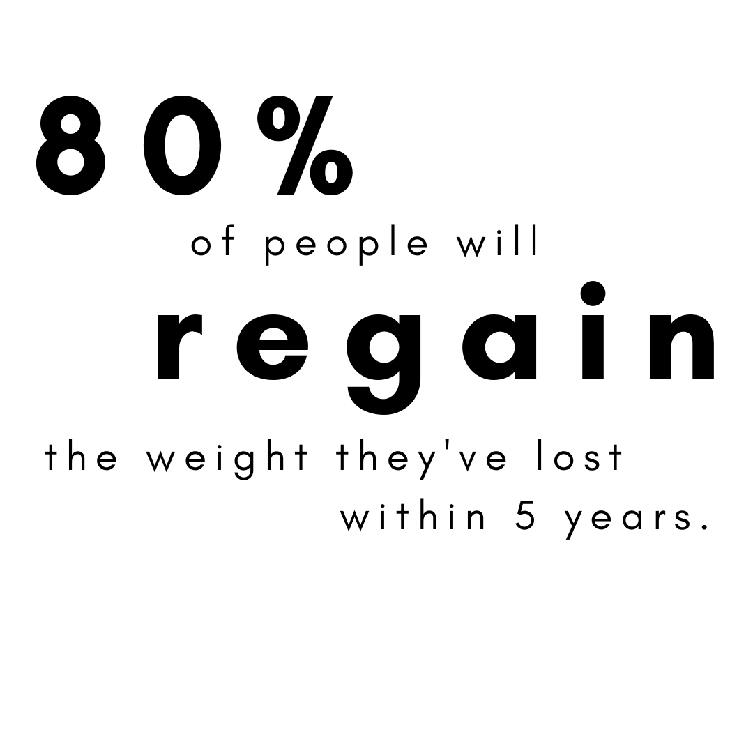 Regain Weight Pic.png