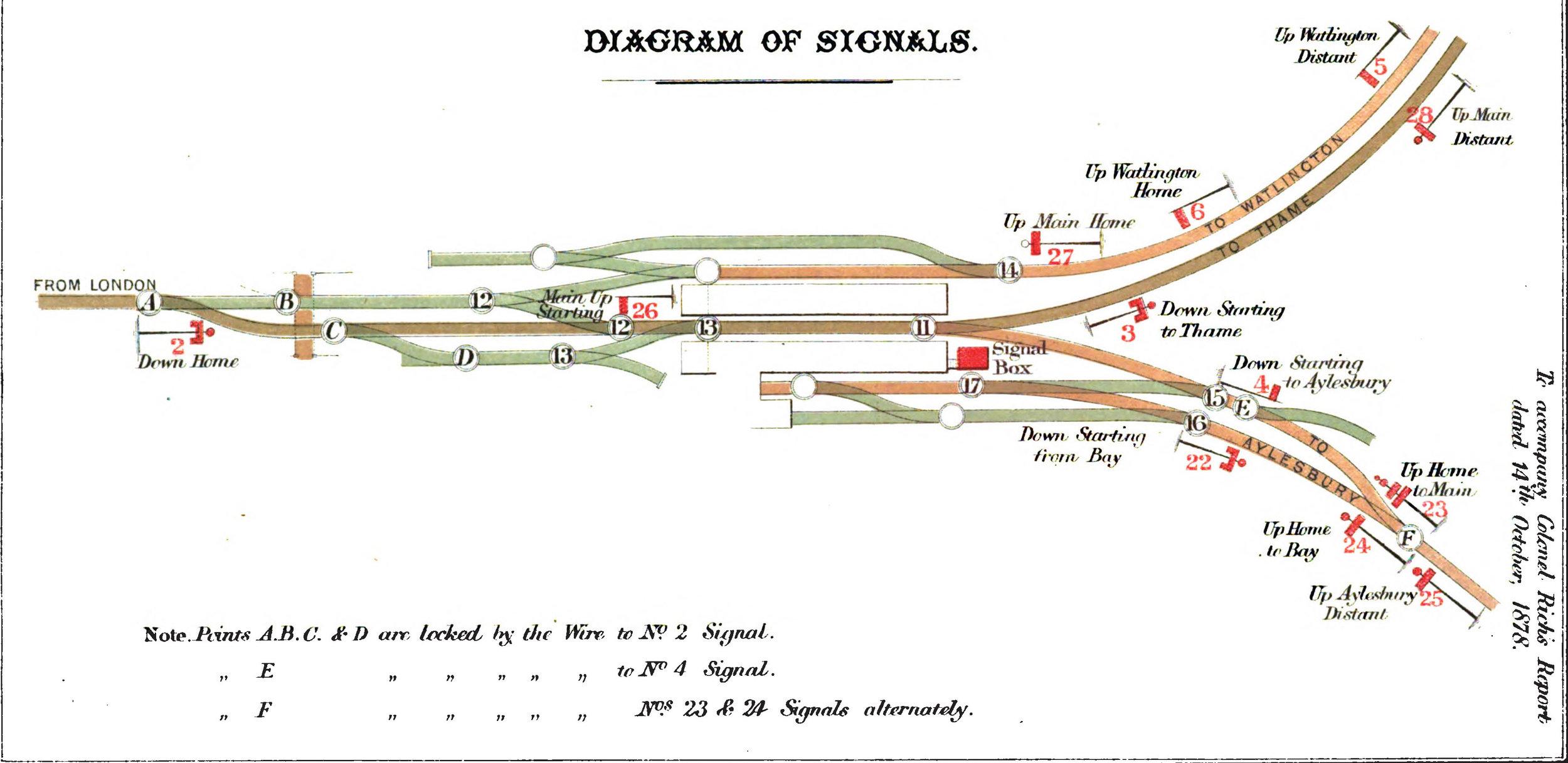 signals-diagram-1878-copy.jpg